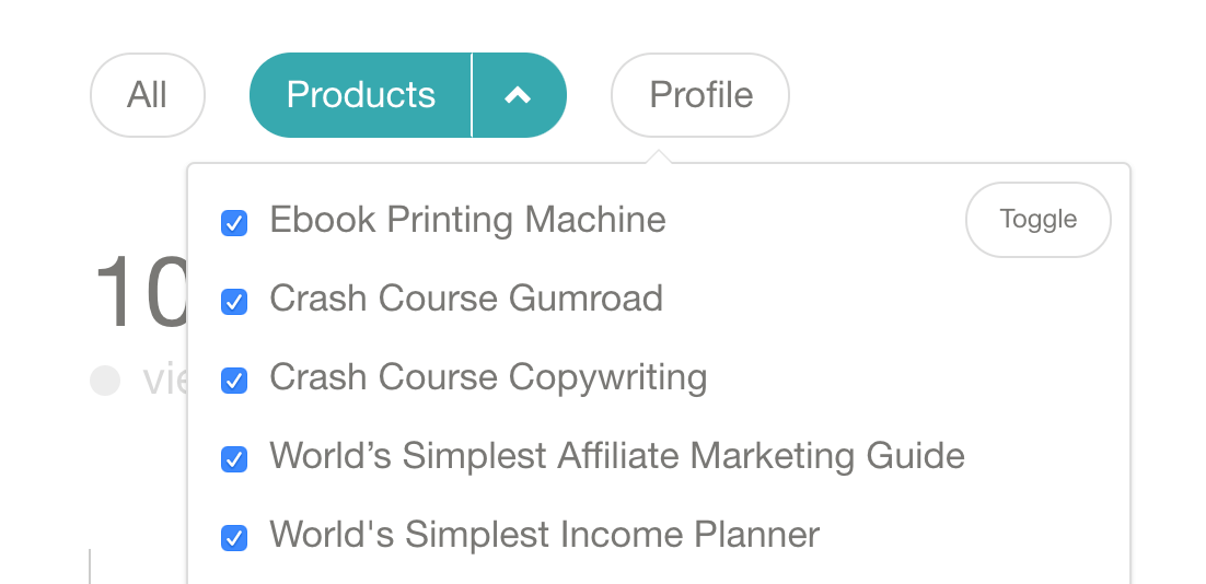 Gumroad Analytics Page Per Product