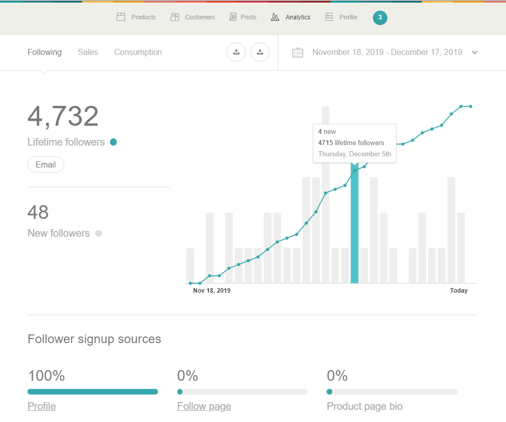 Gumroad Following Analytics Page