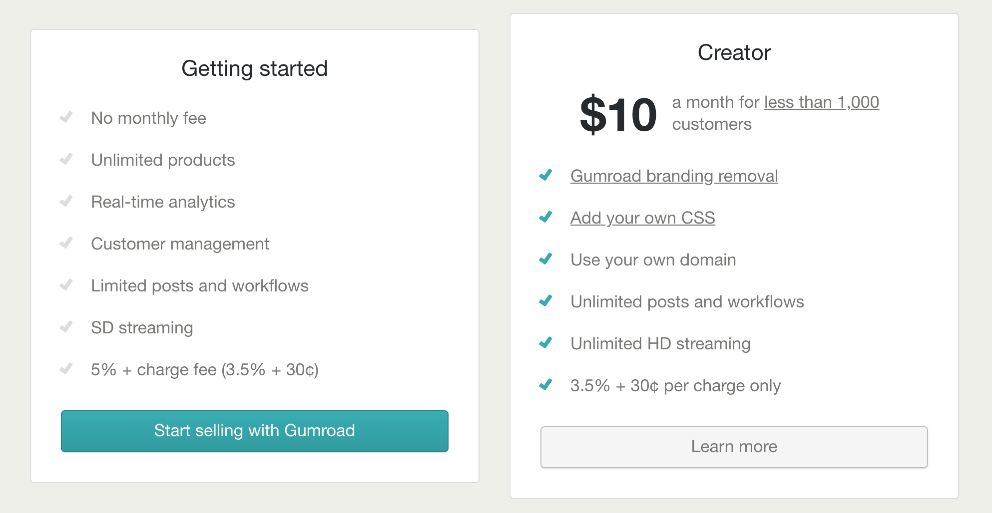Gumroad Pricing